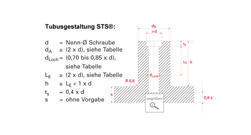 Die Schriever STS® - Hans Schriever GmbH & Co. KG - Schraubenfabrik
